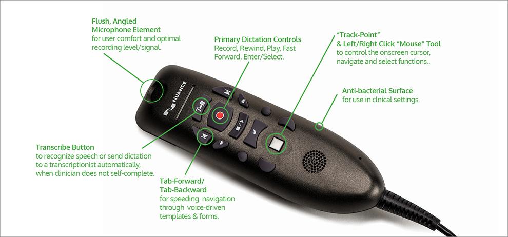 PowerMic Features